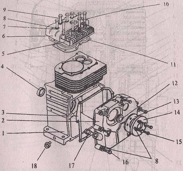 Ремонт мотоблока нева мб-1 своими руками